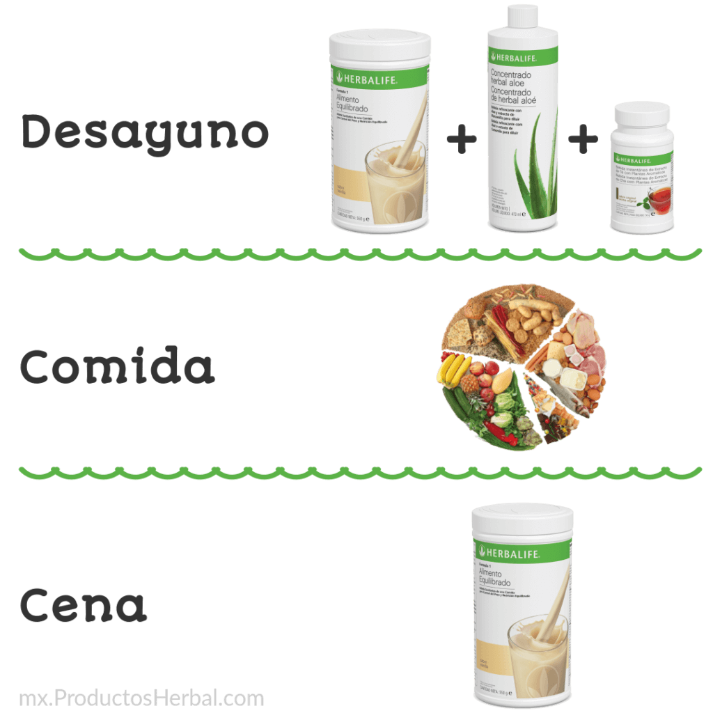 Cómo tomar los productos de Herbalife-mx